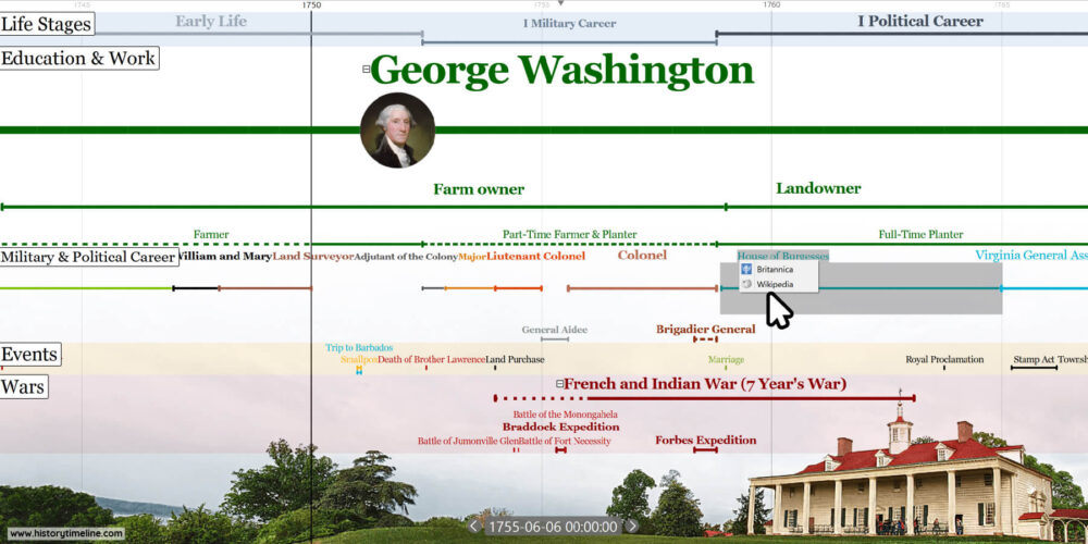 George Washington life and presidential timeline