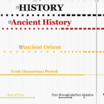 4Detail_history_periods