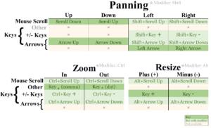 Timeline Creator Shortcuts